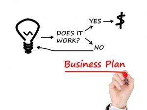 A business plan tests whether your idea will work or not.